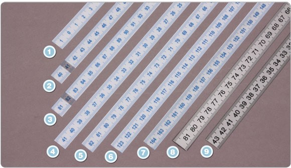 Incra Build It System Metric Lexan Scales