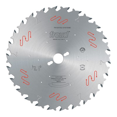 Industrial Ripping Circular Saw Blades
